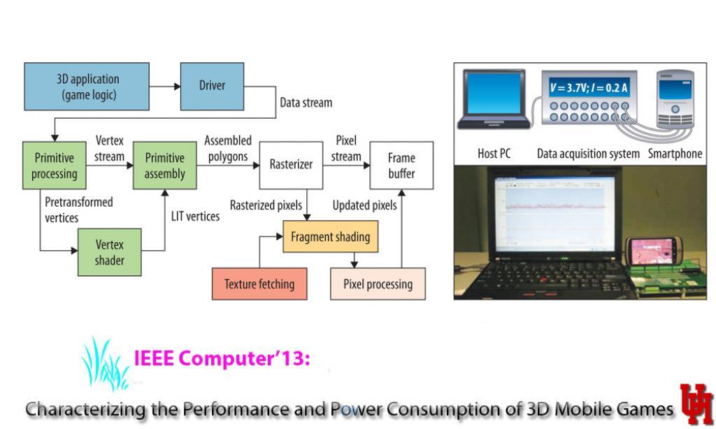 COMPUTER_2013_mobileGames